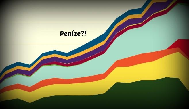 Obr2_graf-finance-podle-poskytovatelu